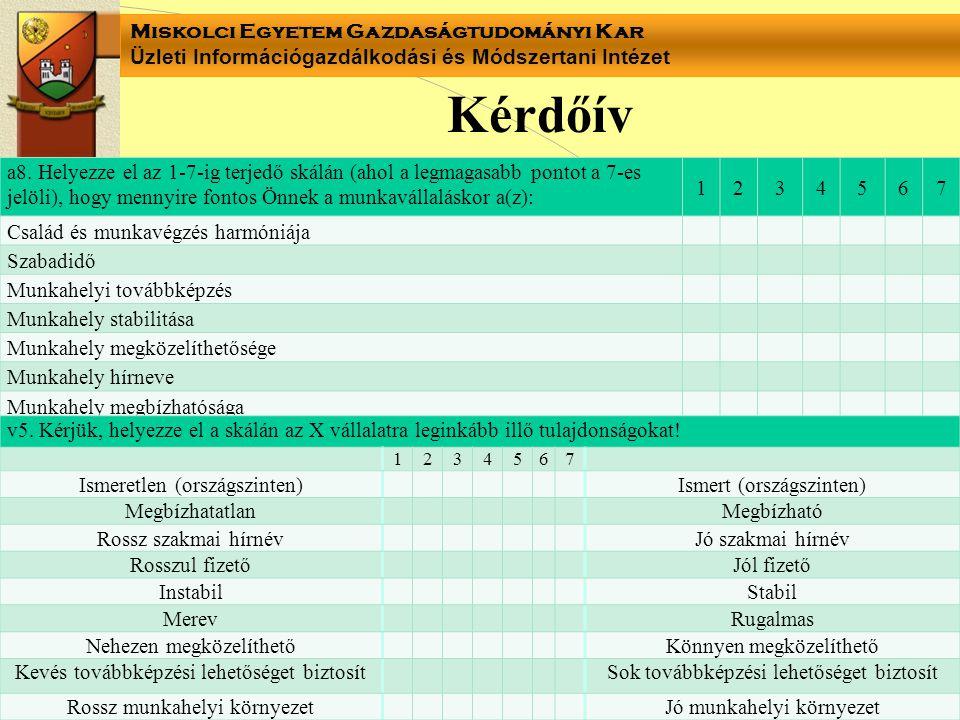 Miskolci Egyetem Gazdaságtudományi Kar Üzleti Információgazdálkodási és Módszertani Intézet Kérdőív a8.