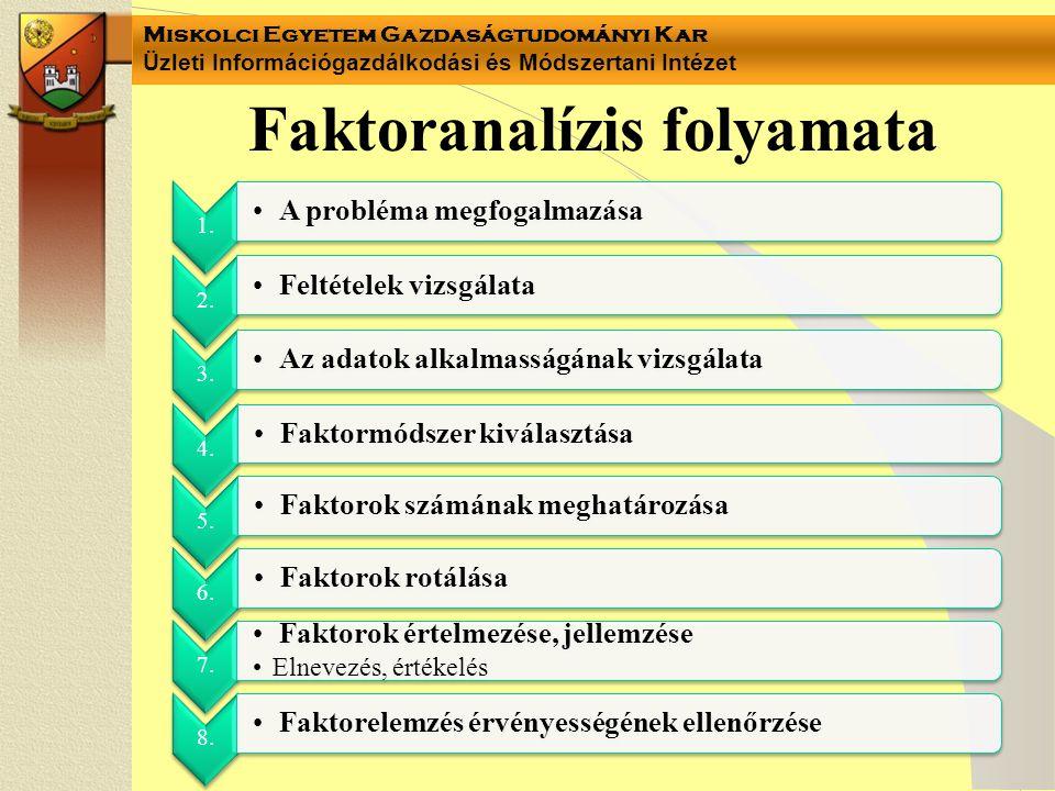 Miskolci Egyetem Gazdaságtudományi Kar Üzleti Információgazdálkodási és Módszertani Intézet Faktoranalízis folyamata 4.