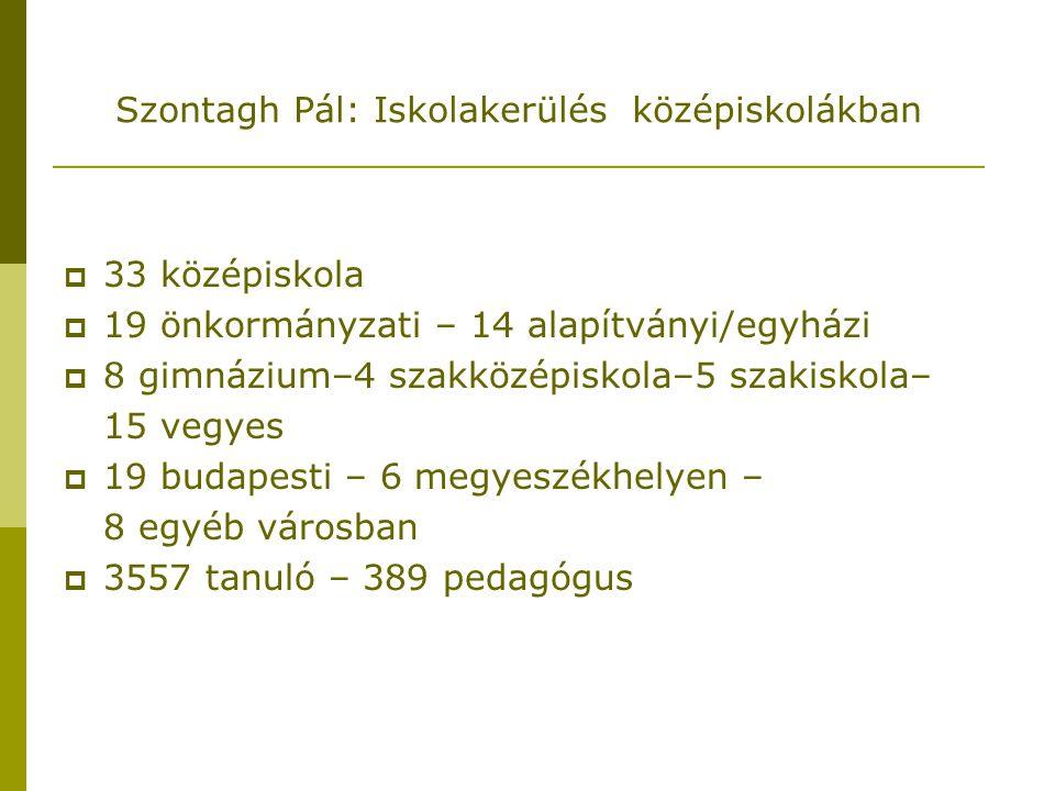 Szontagh Pál: Iskolakerülés középiskolákban  33 középiskola  19 önkormányzati – 14 alapítványi/egyházi  8 gimnázium–4 szakközépiskola–5 szakiskola–