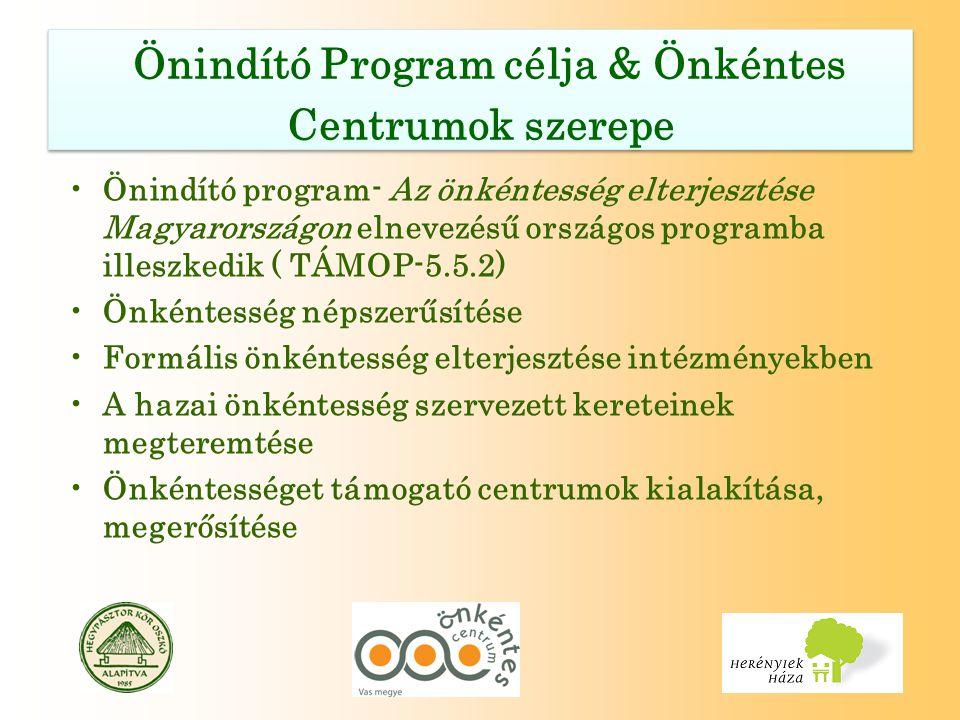•Önindító program- Az önkéntesség elterjesztése Magyarországon elnevezésű országos programba illeszkedik ( TÁMOP-5.5.2) •Önkéntesség népszerűsítése •Formális önkéntesség elterjesztése intézményekben •A hazai önkéntesség szervezett kereteinek megteremtése •Önkéntességet támogató centrumok kialakítása, megerősítése
