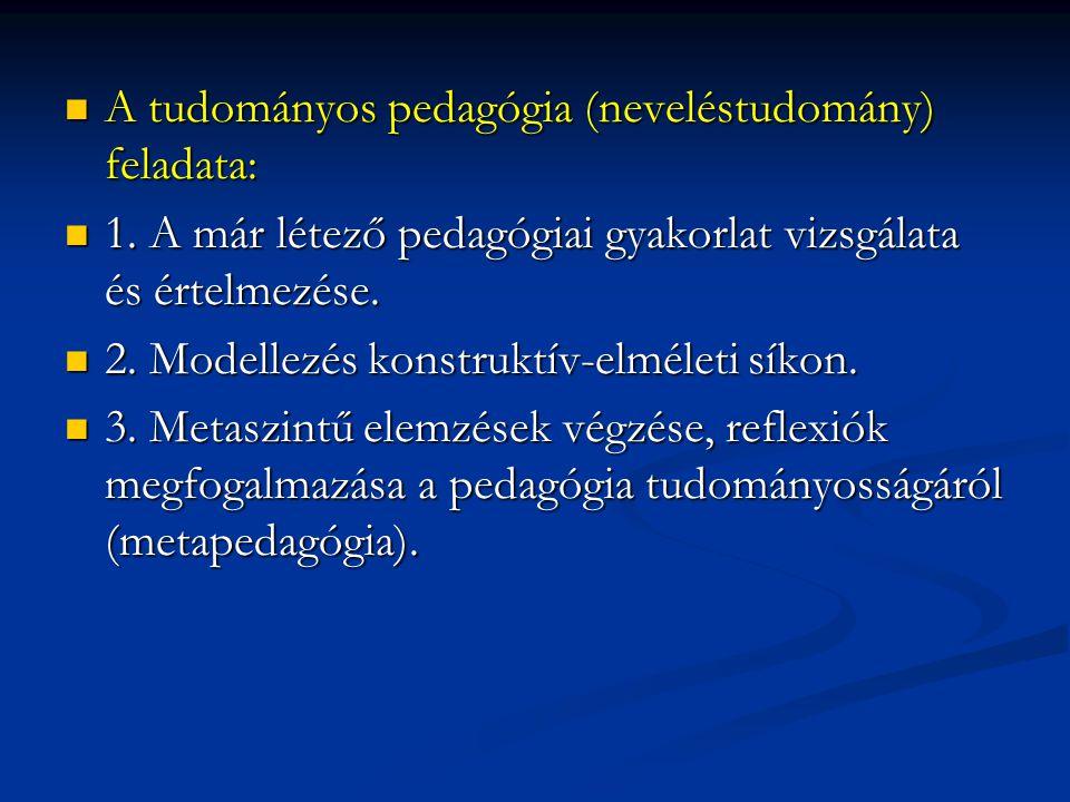  A tudományos pedagógia (neveléstudomány) feladata:  1. A már létező pedagógiai gyakorlat vizsgálata és értelmezése.  2. Modellezés konstruktív-elm