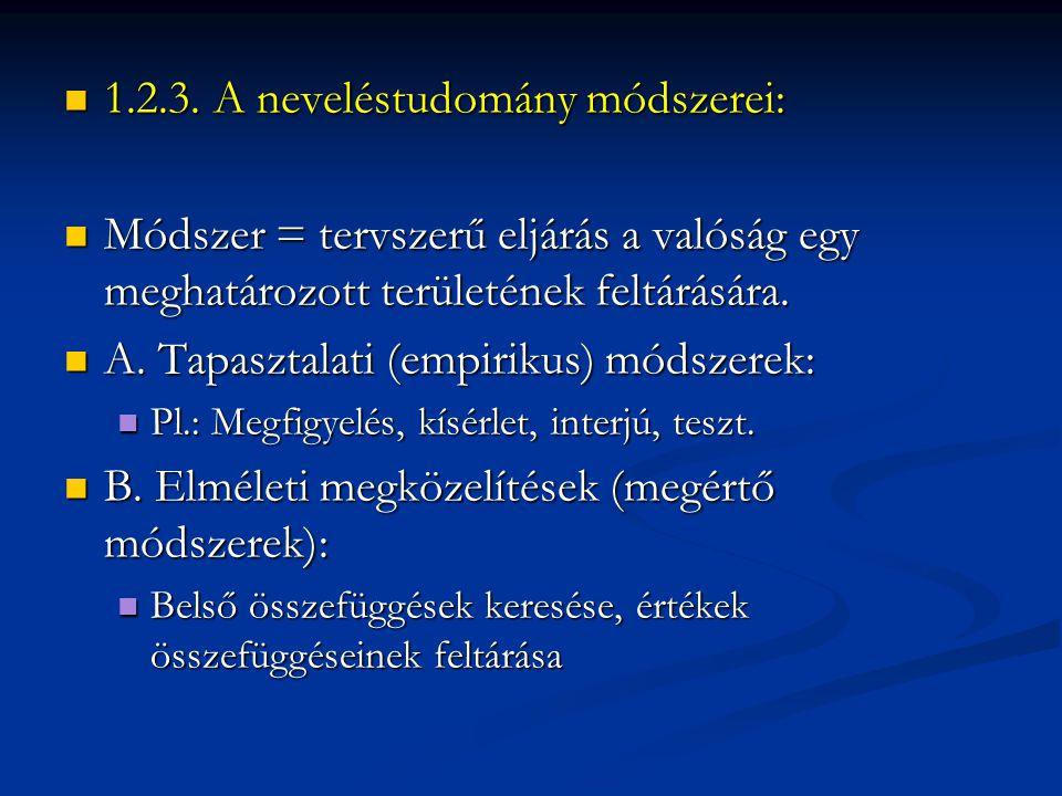  1.2.3. A neveléstudomány módszerei:  Módszer = tervszerű eljárás a valóság egy meghatározott területének feltárására.  A. Tapasztalati (empirikus)