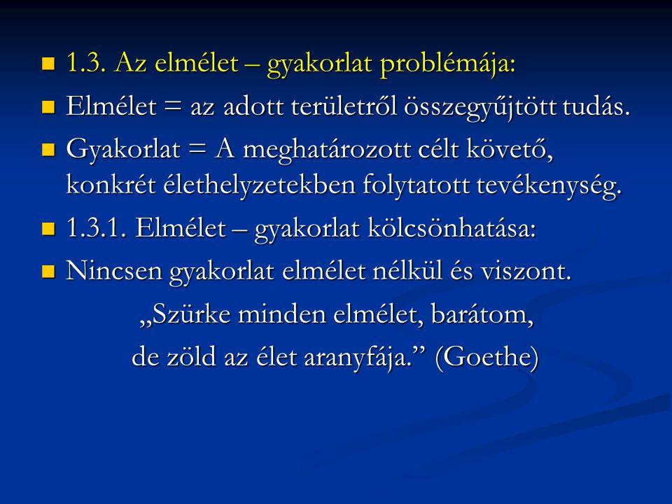  1.3. Az elmélet – gyakorlat problémája:  Elmélet = az adott területről összegyűjtött tudás.  Gyakorlat = A meghatározott célt követő, konkrét élet