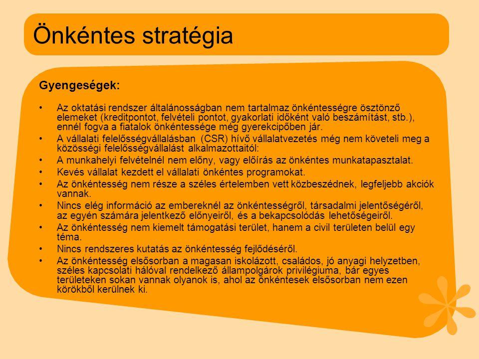 Önkéntes stratégia Gyengeségek: •Az oktatási rendszer általánosságban nem tartalmaz önkéntességre ösztönző elemeket (kreditpontot, felvételi pontot, gyakorlati időként való beszámítást, stb.), ennél fogva a fiatalok önkéntessége még gyerekcipőben jár.