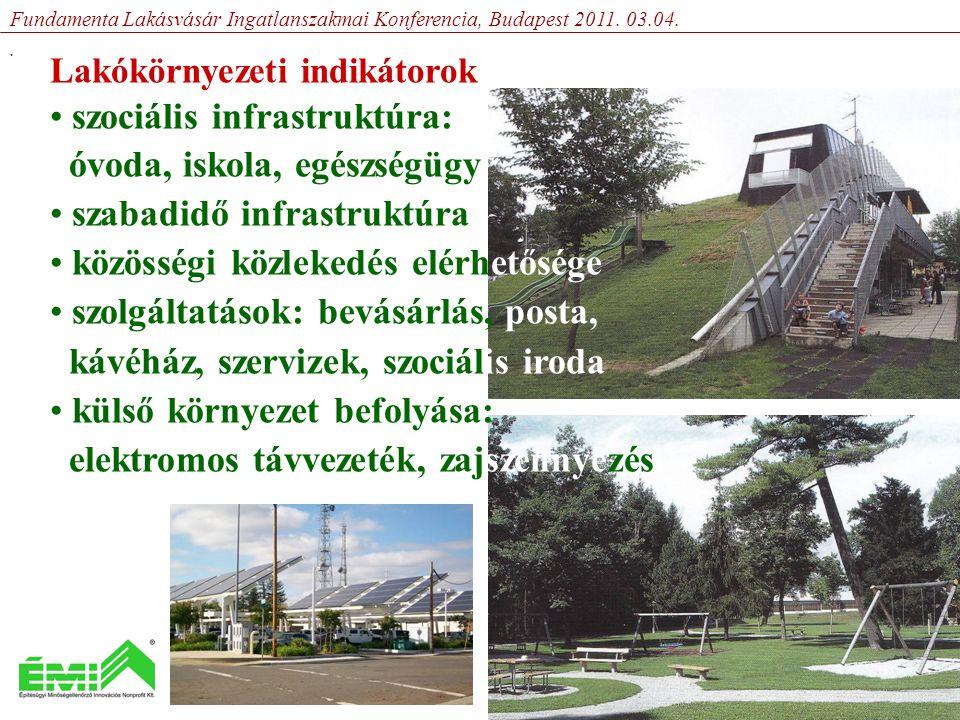Lakókörnyezeti indikátorok • szociális infrastruktúra: óvoda, iskola, egészségügy • szabadidő infrastruktúra • közösségi közlekedés elérhetősége • szolgáltatások: bevásárlás, posta, kávéház, szervizek, szociális iroda • külső környezet befolyása: elektromos távvezeték, zajszennyezés Fundamenta Lakásvásár Ingatlanszakmai Konferencia, Budapest 2011.