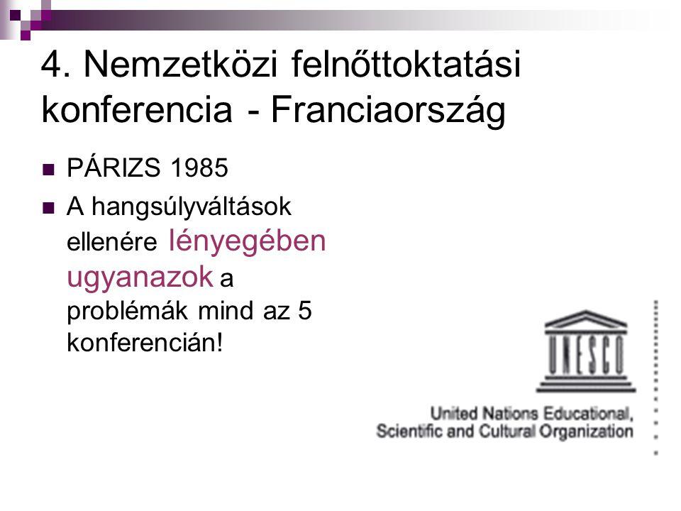 4. Nemzetközi felnőttoktatási konferencia - Franciaország  PÁRIZS 1985  A hangsúlyváltások ellenére lényegében ugyanazok a problémák mind az 5 konfe