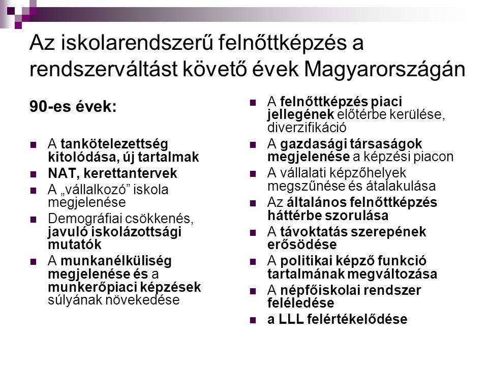 Az iskolarendszerű felnőttképzés a rendszerváltást követő évek Magyarországán 90-es évek:  A tankötelezettség kitolódása, új tartalmak  NAT, keretta