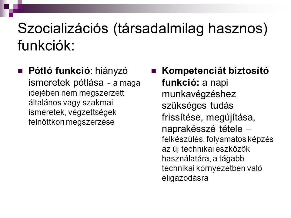 Szocializációs (társadalmilag hasznos) funkciók:  Pótló funkció: hiányzó ismeretek pótlása - a maga idejében nem megszerzett általános vagy szakmai i