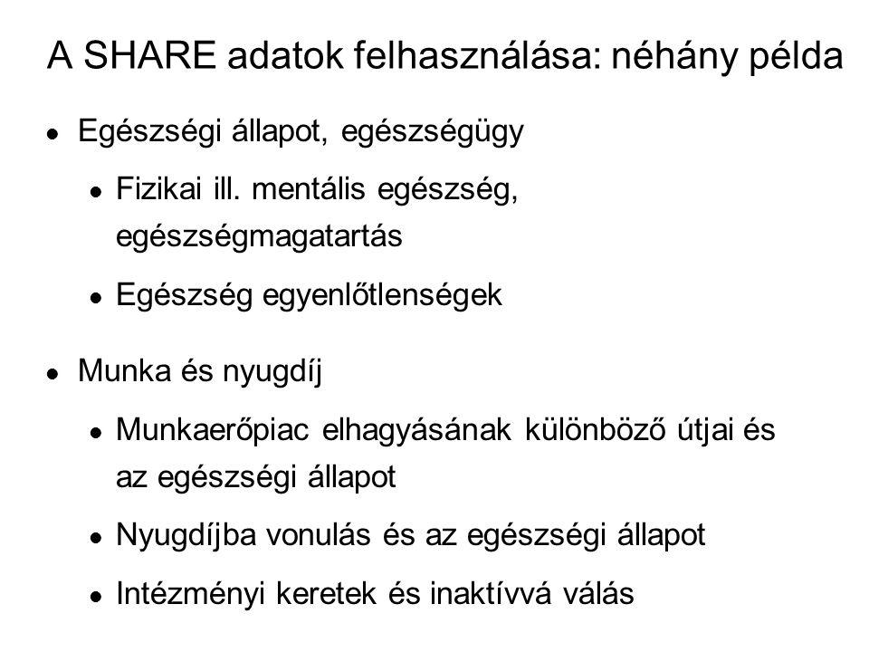 A SHARE adatok felhasználása: néhány példa l Egészségi állapot, egészségügy l Fizikai ill.