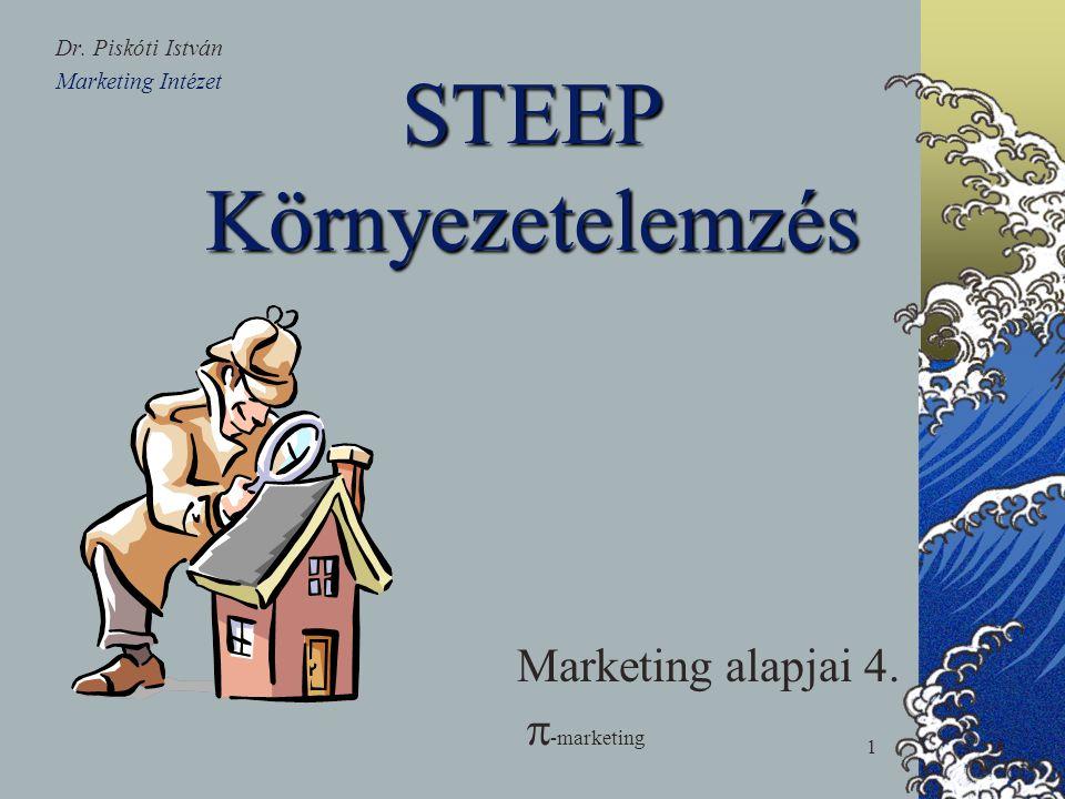 1 STEEP Környezetelemzés Dr. Piskóti István Marketing Intézet  -marketing Marketing alapjai 4.