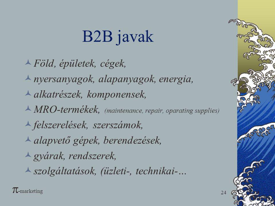 24 B2B javak  Föld, épületek, cégek,  nyersanyagok, alapanyagok, energia,  alkatrészek, komponensek,  MRO-termékek, (maintenance, repair, oparatin