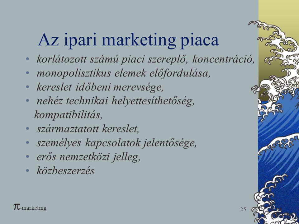 25 Az ipari marketing piaca •korlátozott számú piaci szereplő, koncentráció, •monopolisztikus elemek előfordulása, •kereslet időbeni merevsége, •nehéz