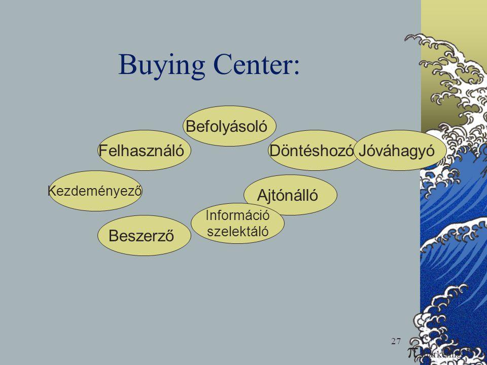 27 Buying Center: Felhasználó Befolyásoló Kezdeményező Döntéshozó Beszerző Ajtónálló Jóváhagyó Információ szelektáló  -marketing
