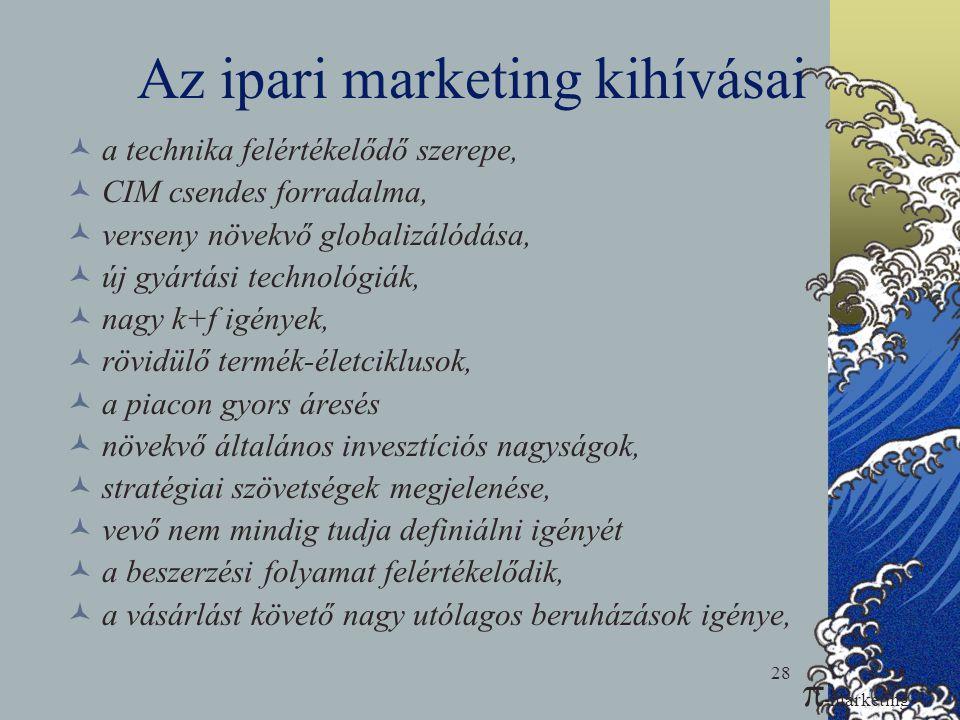 28 Az ipari marketing kihívásai  a technika felértékelődő szerepe,  CIM csendes forradalma,  verseny növekvő globalizálódása,  új gyártási technol