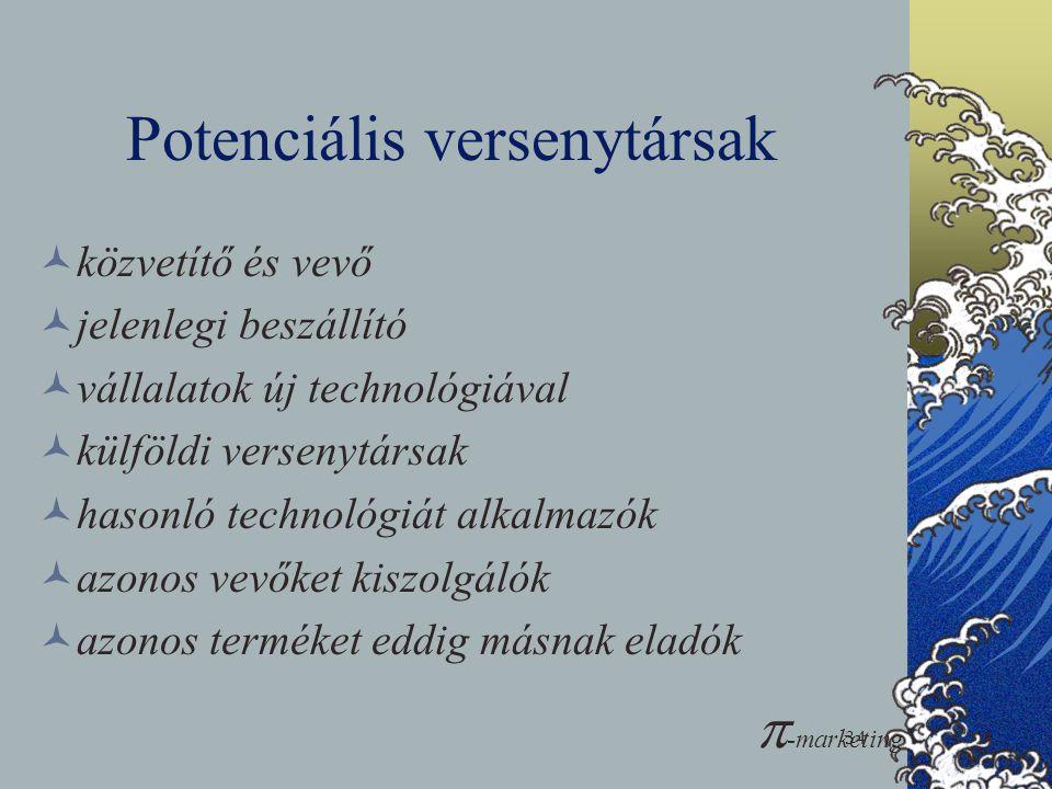 34 Potenciális versenytársak  közvetítő és vevő  jelenlegi beszállító  vállalatok új technológiával  külföldi versenytársak  hasonló technológiát