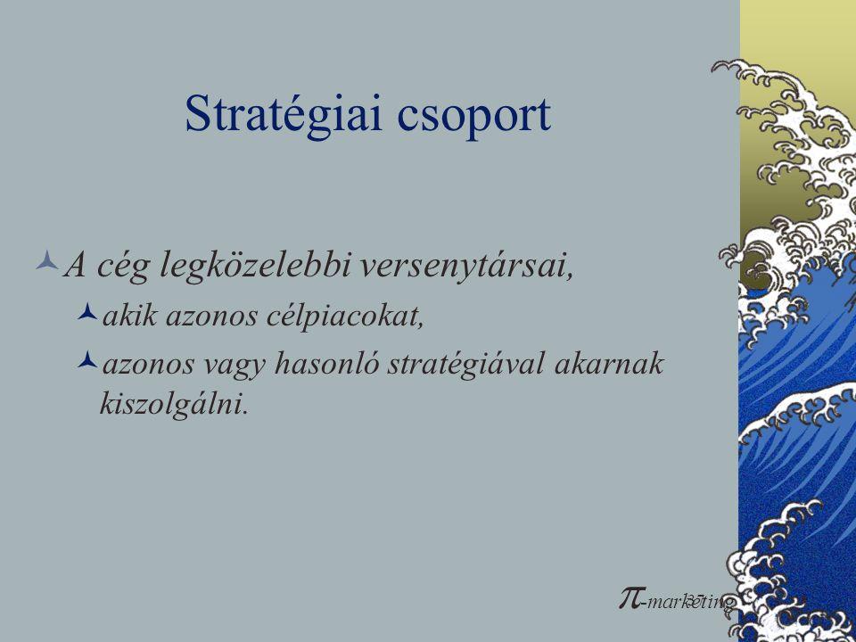 37 Stratégiai csoport  A cég legközelebbi versenytársai,  akik azonos célpiacokat,  azonos vagy hasonló stratégiával akarnak kiszolgálni.  -market