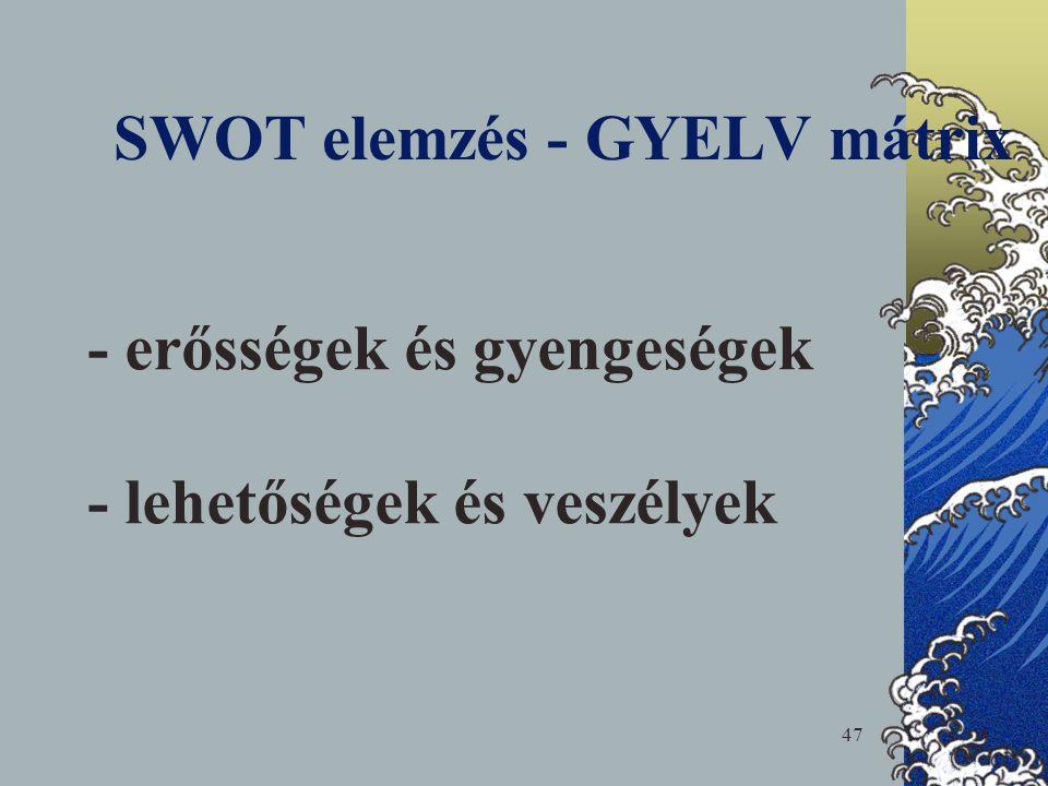 47 SWOT elemzés - GYELV mátrix - erősségek és gyengeségek - lehetőségek és veszélyek