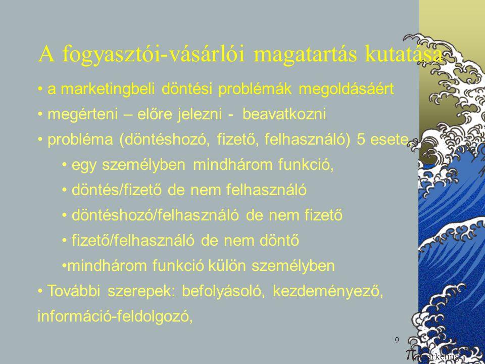 40 A VÁLLALKOZÁS HELYZETÉNEK ELEMZÉSE Dr. Piskóti István MARKETING ALAPJAI 9.