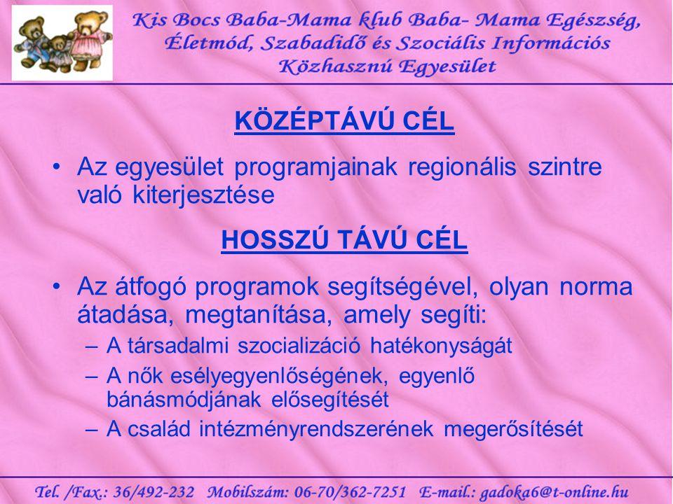 Elérhetőségeink Tel./Fax.: 36/ 492-232 Mobilszám:06-70/ 362-7251 E-mail.: gadoka6@t-online.hu Web: www.kisbocs.hu