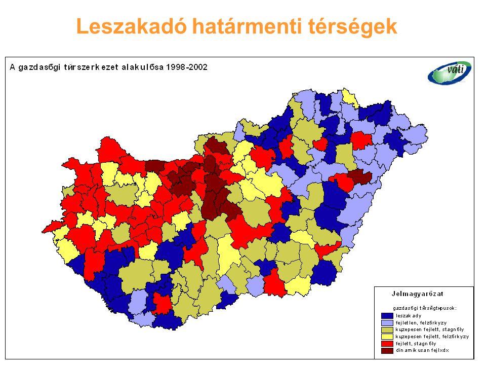 Fenntartható területi fejlődés