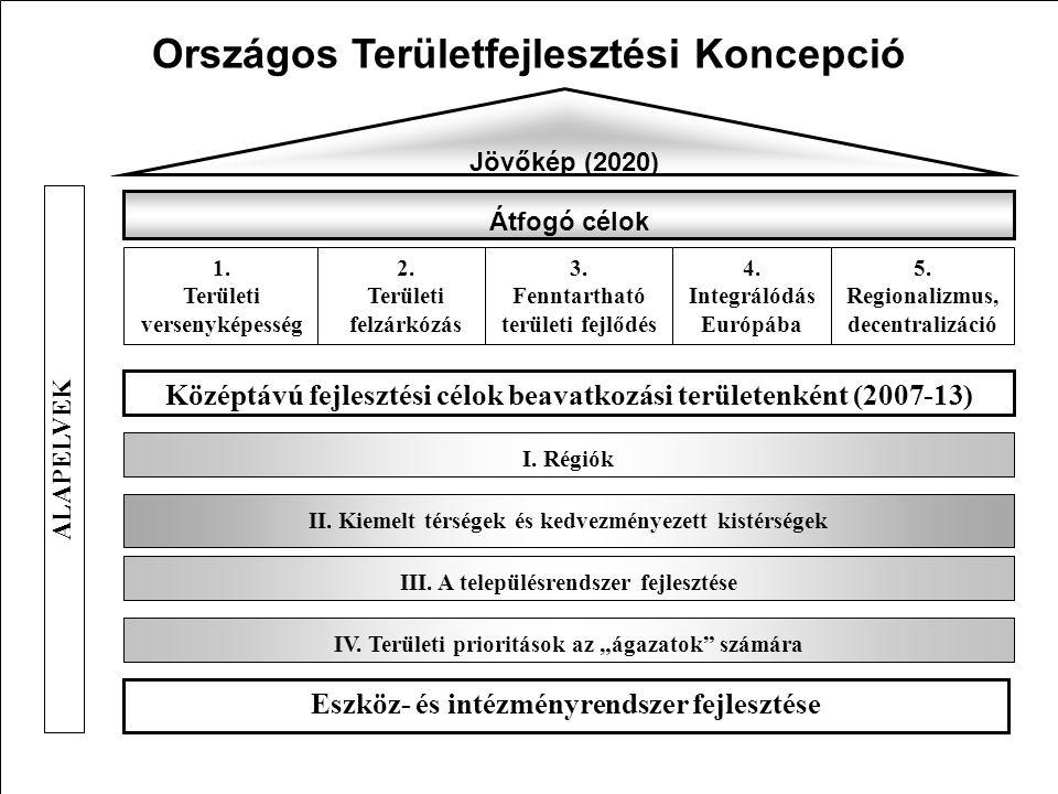 III. A településrendszer fejlesztése II. Kiemelt térségek és kedvezményezett kistérségek I.
