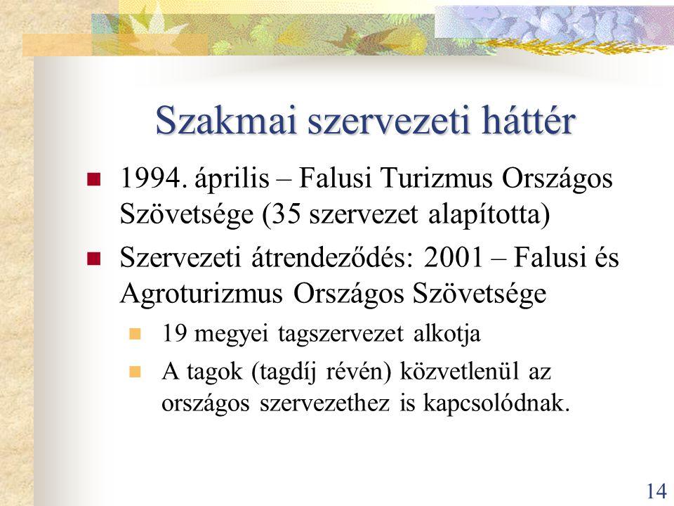 14 Szakmai szervezeti háttér  1994. április – Falusi Turizmus Országos Szövetsége (35 szervezet alapította)  Szervezeti átrendeződés: 2001 – Falusi