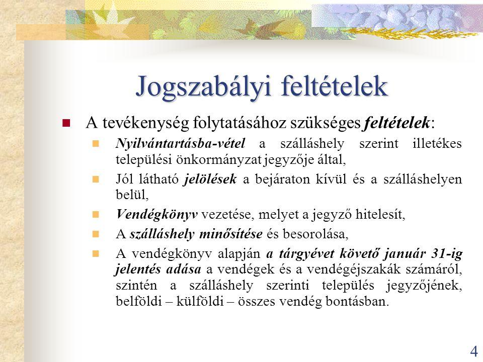 5 Jogszabályi feltételek 45/1998.(VI.24.) IKIM sz.