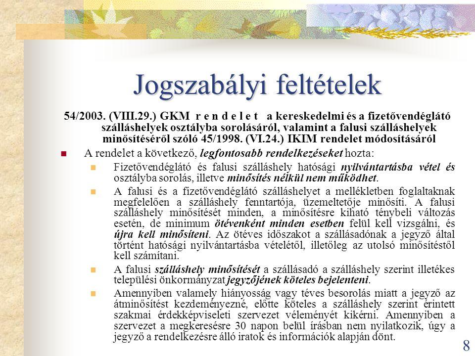 19 Falusi Turizmus Borsod-Abaúj-Zemplén Megyei Egyesülete  Vélemény-nyilvánítás a falusi turizmussal kapcsolatos szakmai kérdésekben (oktatás, minősítés, területfejlesztés, stb.)  A falusi turizmussal kapcsolatos kezdeményező ajánlások készítése a szakmai döntéshozók (önkormányzatok, fejlesztési tanácsok) felé.
