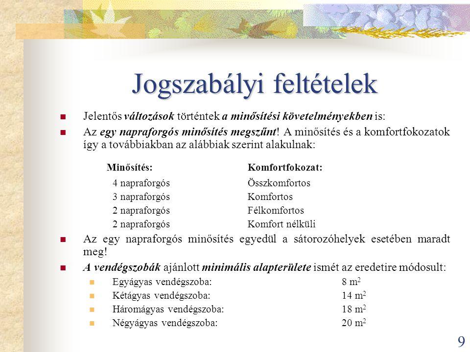 10 Jogszabályi feltételek 1995.évi CXVII. Törvény A SZEMÉLYI JÖVEDELEMADÓRÓL III.