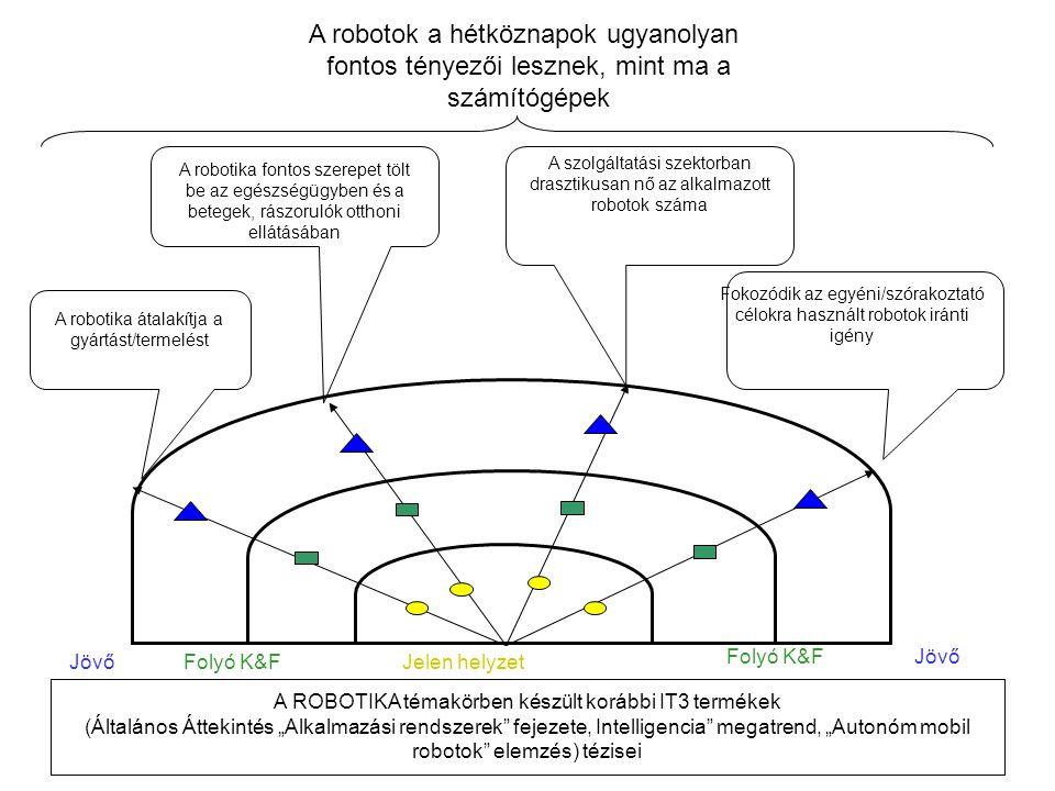 """•Terápiás bébifóka (http://www.agent.ai/main.php?folderID=16 9&articleID=2330&ctag=&iid=)http://www.agent.ai/main.php?folderID=16 9&articleID=2330&ctag=&iid •""""Beteghordó robotmaci (http://www.agent.ai/main.php?folderID=16 9&articleID=2465&ctag=&iid=)http://www.agent.ai/main.php?folderID=16 9&articleID=2465&ctag=&iid •""""Emlékeztetőgép (http://korkepblog.blogspot.com/2009/09/e mlekeztetogep.htm)http://korkepblog.blogspot.com/2009/09/e mlekeztetogep.htm •""""Gépsegédek az egészségügyben (http://www.agent.ai/main.php?folderID=16 9&articleID=2446&ctag=&iid=)http://www.agent.ai/main.php?folderID=16 9&articleID=2446&ctag=&iid"""