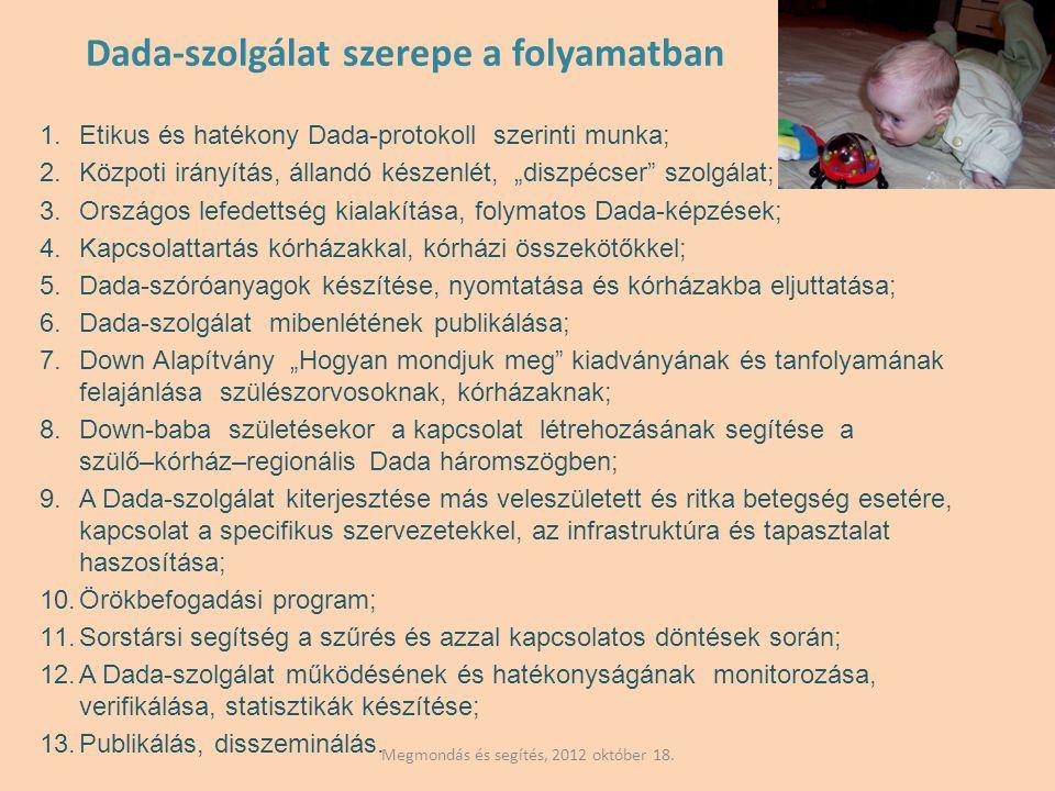 Megmondás és segítés, 2012 október 18.
