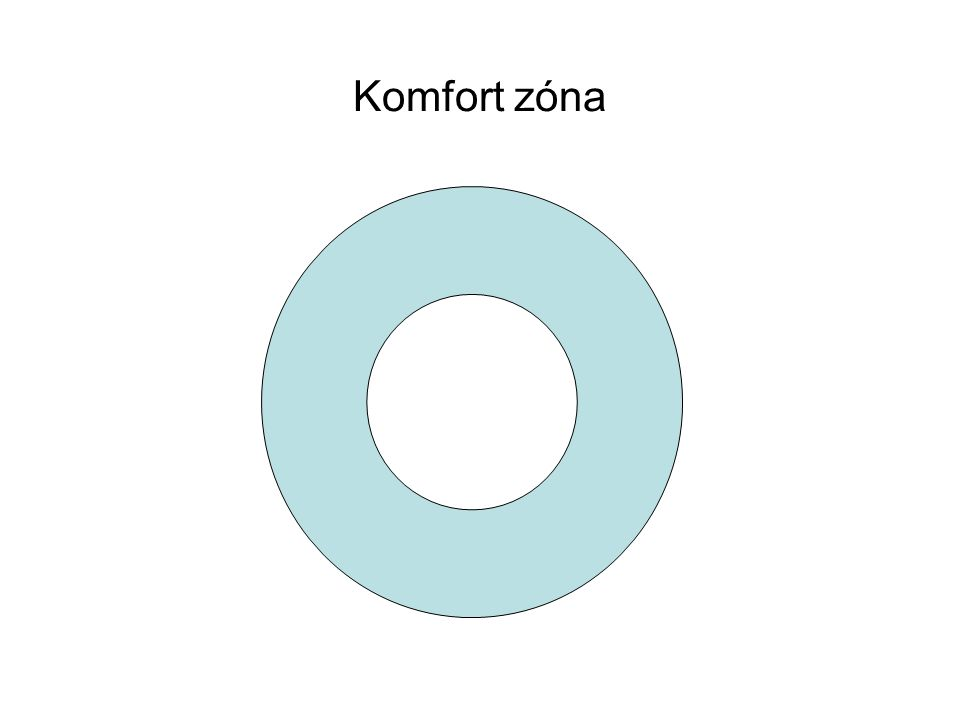 Komfort zóna