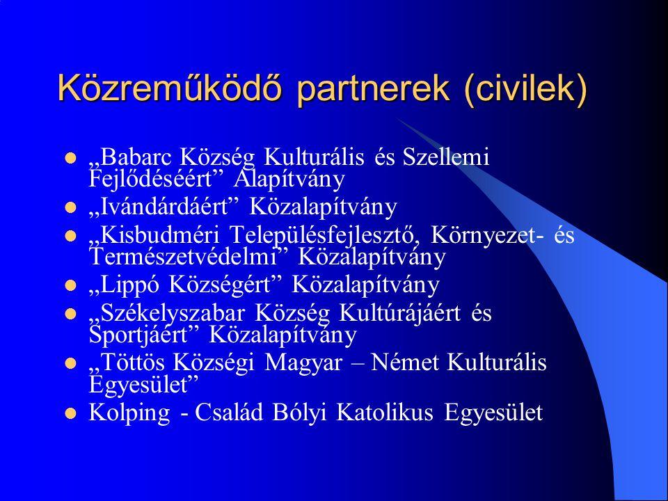 """Közreműködő partnerek (civilek)  """"Babarc Község Kulturális és Szellemi Fejlődéséért Alapítvány  """"Ivándárdáért Közalapítvány  """"Kisbudméri Településfejlesztő, Környezet- és Természetvédelmi Közalapítvány  """"Lippó Községért Közalapítvány  """"Székelyszabar Község Kultúrájáért és Sportjáért Közalapítvány  """"Töttös Községi Magyar – Német Kulturális Egyesület  Kolping - Család Bólyi Katolikus Egyesület"""