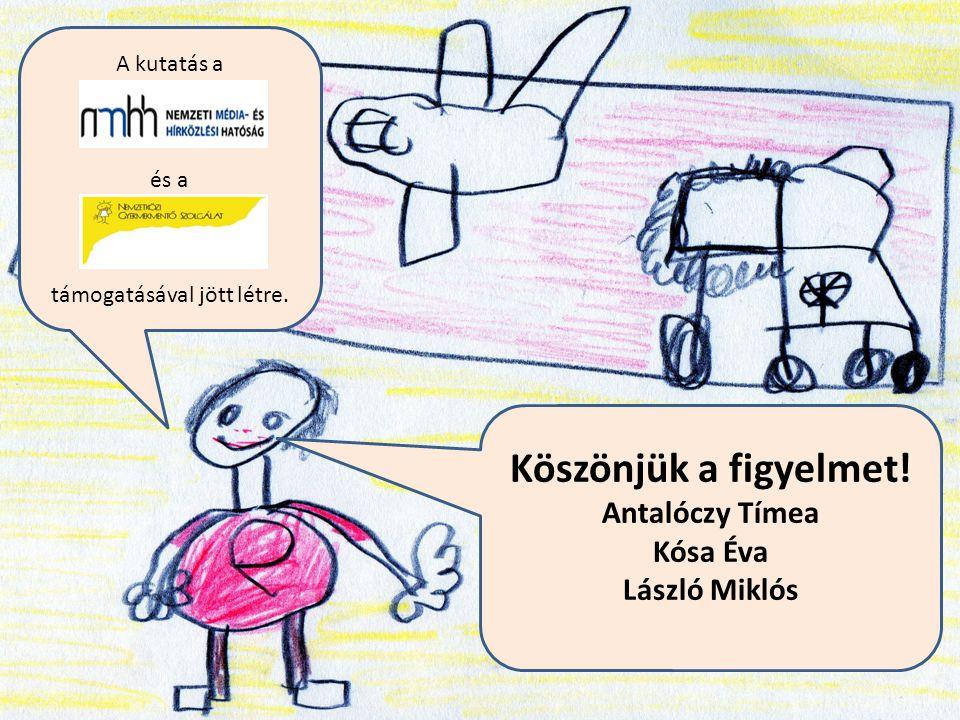 Köszönjük a figyelmet! Antalóczy Tímea Kósa Éva László Miklós A kutatás a és a támogatásával jött létre.