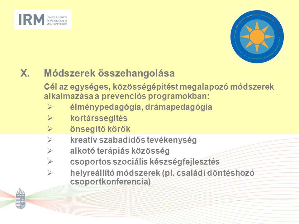 X.Módszerek összehangolása Cél az egységes, közösségépítést megalapozó módszerek alkalmazása a prevenciós programokban:  élménypedagógia, drámapedagógia  kortárssegítés  önsegítő körök  kreatív szabadidős tevékenység  alkotó terápiás közösség  csoportos szociális készségfejlesztés  helyreállító módszerek (pl.
