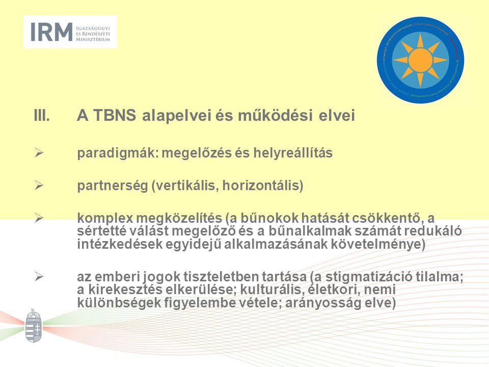 III.A TBNS alapelvei és működési elvei  paradigmák: megelőzés és helyreállítás  partnerség (vertikális, horizontális)  komplex megközelítés (a bűno
