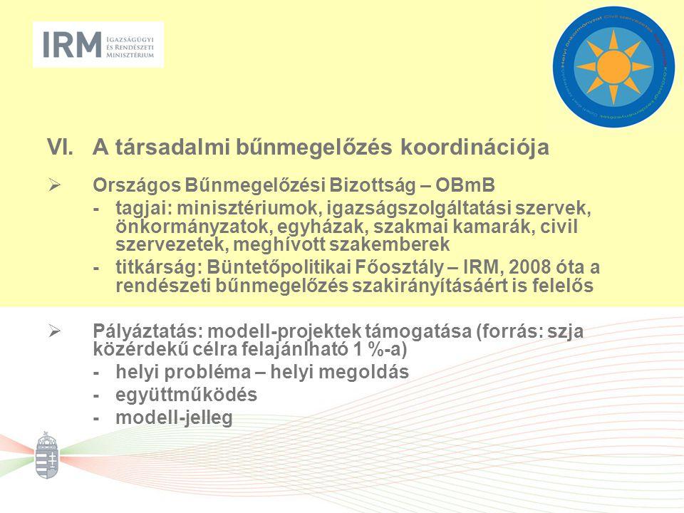 VI.A társadalmi bűnmegelőzés koordinációja  Országos Bűnmegelőzési Bizottság – OBmB -tagjai: minisztériumok, igazságszolgáltatási szervek, önkormányz