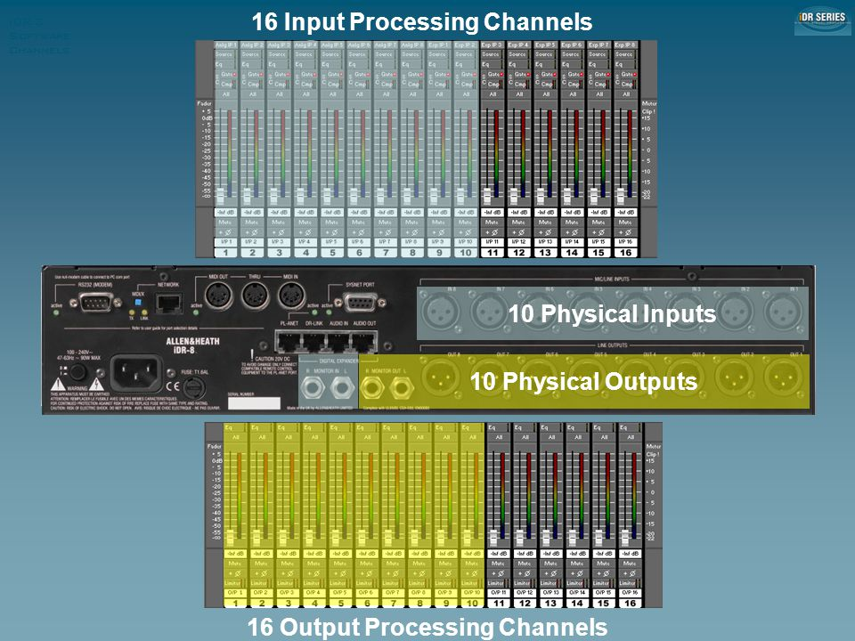 16 Input Processing Channels 16 Output Processing Channels 10 Physical Inputs 10 Physical Outputs 10 Physical Inputs 10 Physical Outputs iDR-8 Softwar