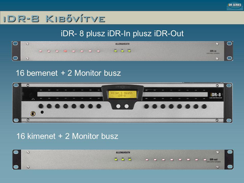 iDR-8 Kib ő vítve iDR- 8 plusz iDR-In plusz iDR-Out 16 bemenet + 2 Monitor busz 16 kimenet + 2 Monitor busz