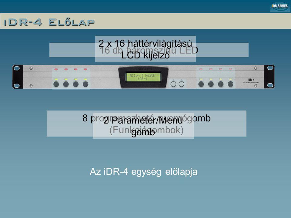 16 db háromszínű LED 8 programozható nyomógomb (Funkciógombok) 2 Paraméter/Menü gomb 2 x 16 háttérvilágítású LCD kijelző Az iDR-4 egység előlapja iDR-4 El ő lap