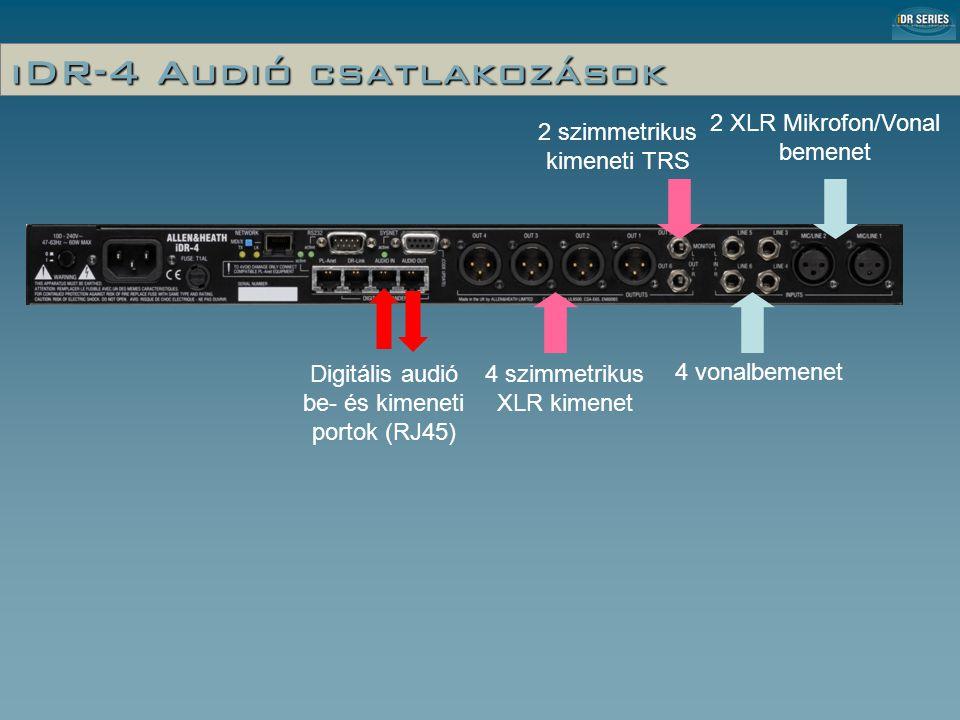 2 XLR Mikrofon/Vonal bemenet 4 vonalbemenet 4 szimmetrikus XLR kimenet 2 szimmetrikus kimeneti TRS iDR-4 Audió csatlakozások Digitális audió be- és kimeneti portok (RJ45)