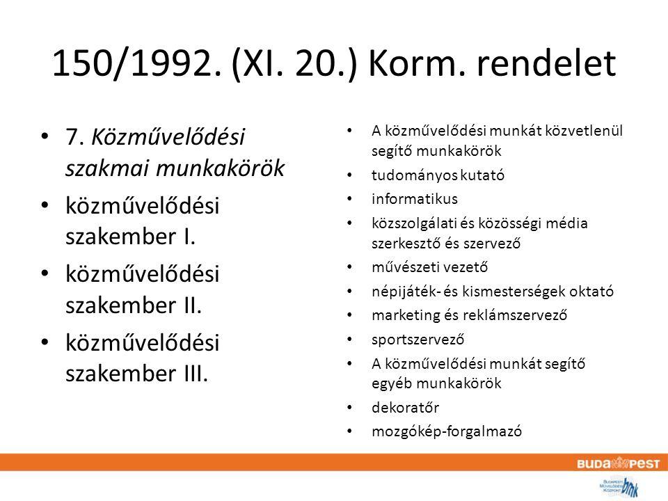 150/1992. (XI. 20.) Korm. rendelet • 7.