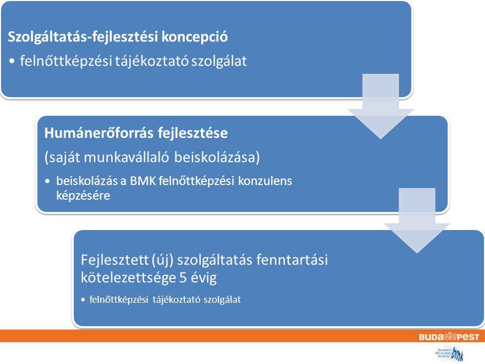 Szolgáltatás-fejlesztési koncepció •felnőttképzési tájékoztató szolgálat Humánerőforrás fejlesztése (saját munkavállaló beiskolázása) •beiskolázás a BMK felnőttképzési konzulens képzésére Fejlesztett (új) szolgáltatás fenntartási kötelezettsége 5 évig •felnőttképzési tájékoztató szolgálat