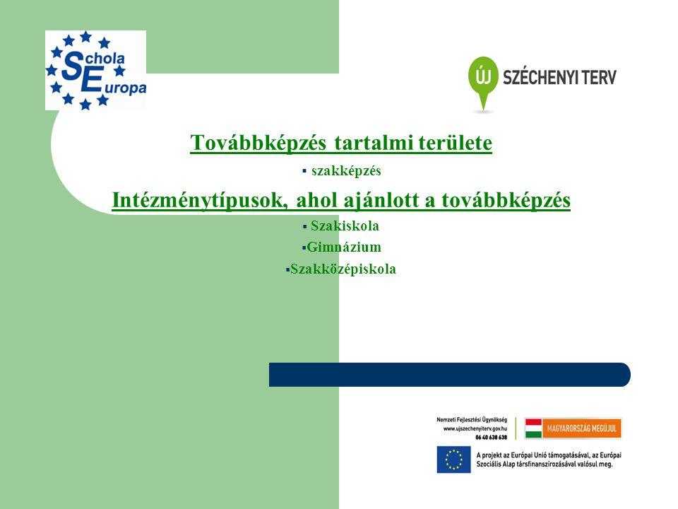 Továbbképzés tartalmi területe  szakképzés Intézménytípusok, ahol ajánlott a továbbképzés  Szakiskola  Gimnázium  Szakközépiskola