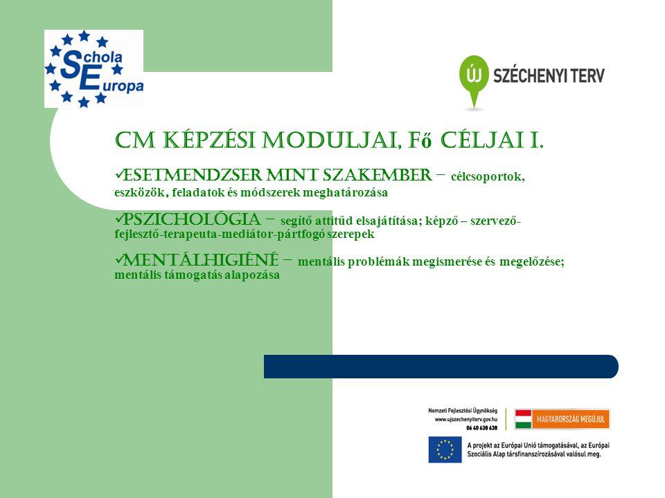 CM képzési moduljai, f ő céljai I.