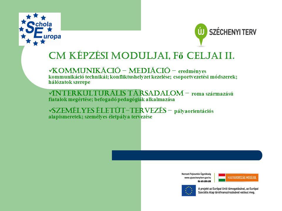 CM képzési moduljai, f ő céljai II.