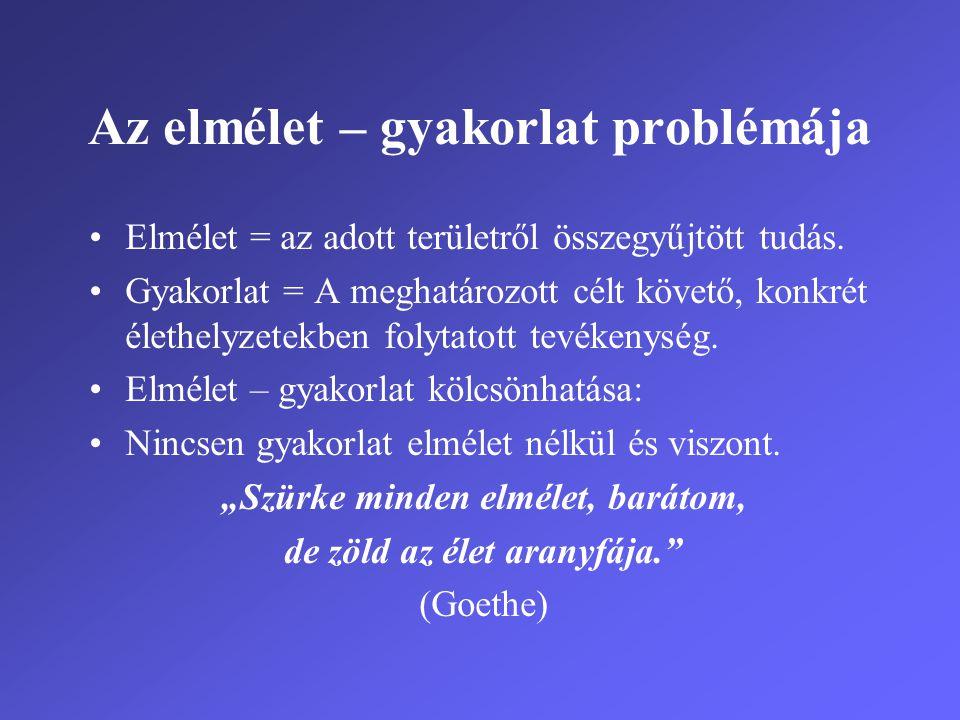 Az elmélet – gyakorlat problémája •Elmélet = az adott területről összegyűjtött tudás. •Gyakorlat = A meghatározott célt követő, konkrét élethelyzetekb