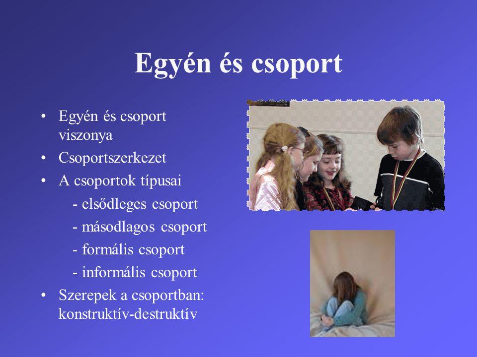 Egyén és csoport •Egyén és csoport viszonya •Csoportszerkezet •A csoportok típusai - elsődleges csoport - másodlagos csoport - formális csoport - info