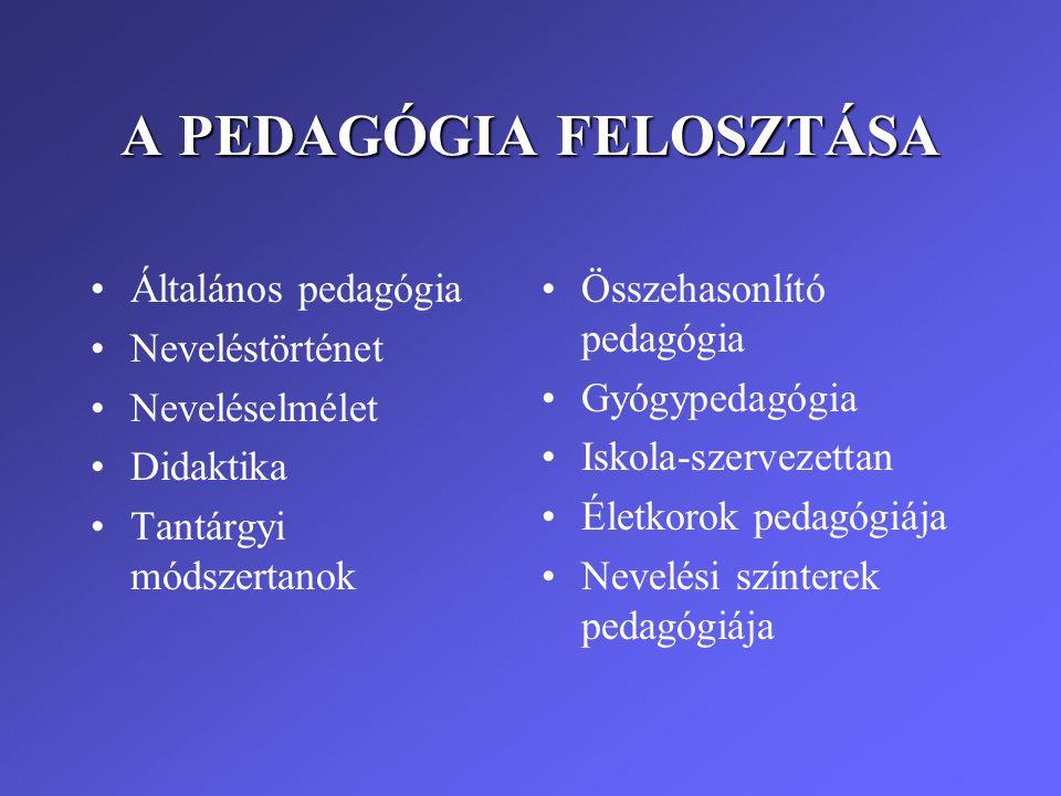 A PEDAGÓGIA FELOSZTÁSA •Általános pedagógia •Neveléstörténet •Neveléselmélet •Didaktika •Tantárgyi módszertanok •Összehasonlító pedagógia •Gyógypedagó