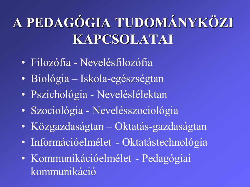 A PEDAGÓGIA TUDOMÁNYKÖZI KAPCSOLATAI •Filozófia - Nevelésfilozófia •Biológia – Iskola-egészségtan •Pszichológia - Neveléslélektan •Szociológia - Nevel